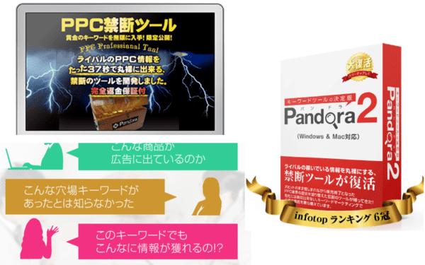 キーワードツールの決定版!Pandora2「買い切り版」 リスティング広告